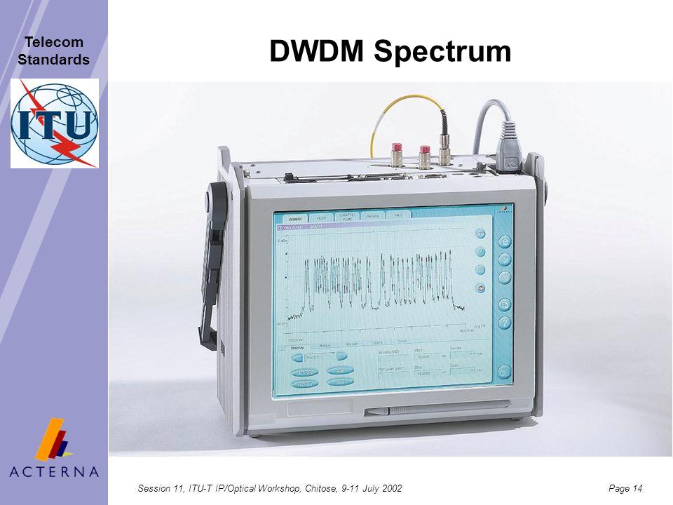 DWDM Spectrum