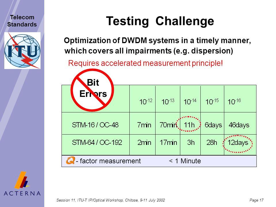 Testing Challenge Bit Errors