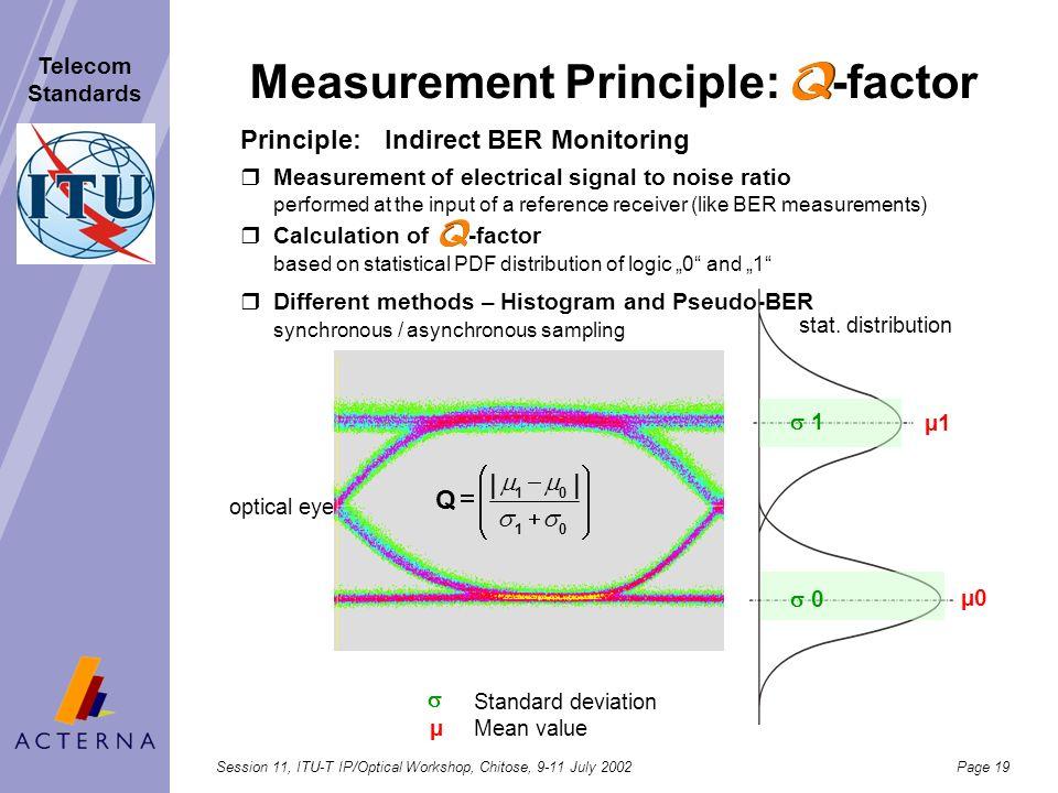 Measurement Principle: -factor