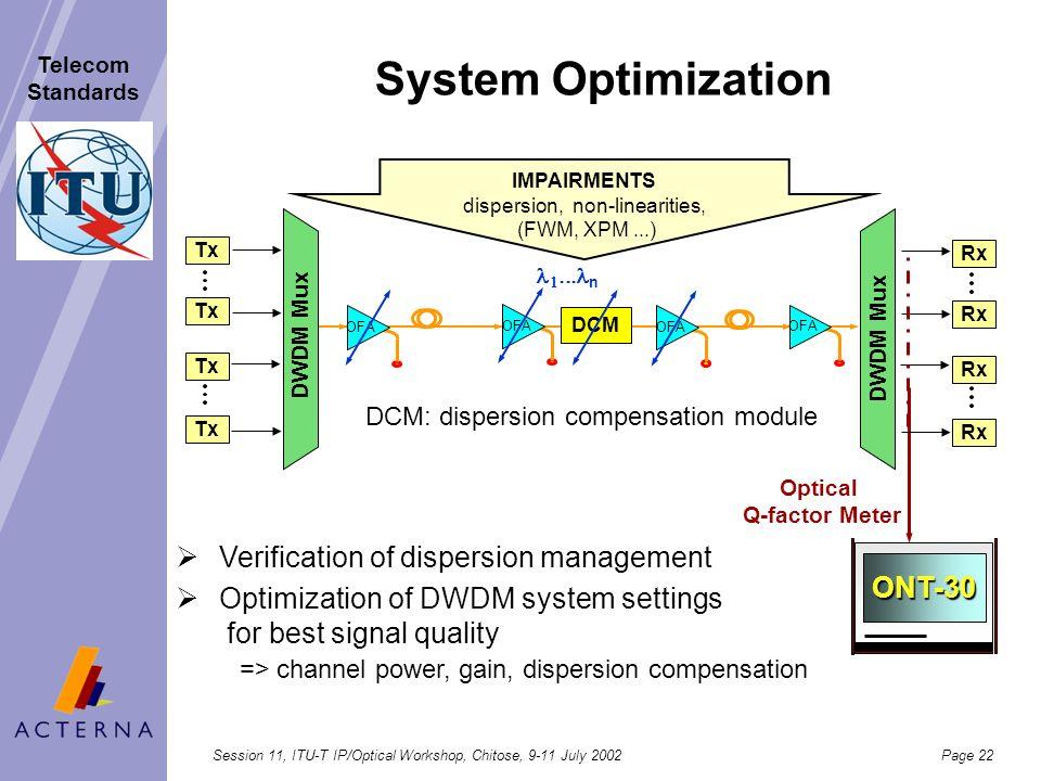 Optical Q-factor Meter