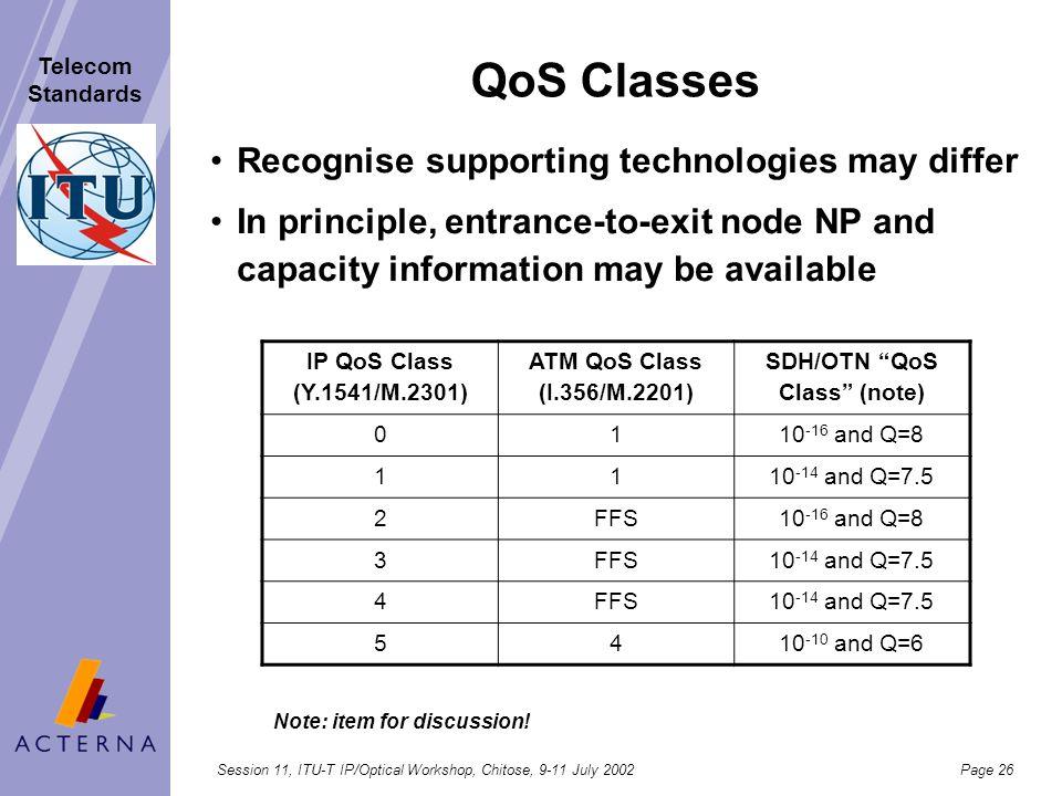 SDH/OTN QoS Class (note)