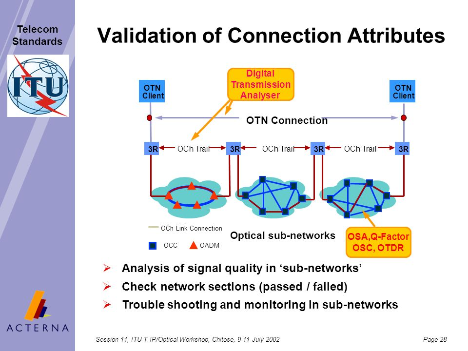 Validation of Connection Attributes