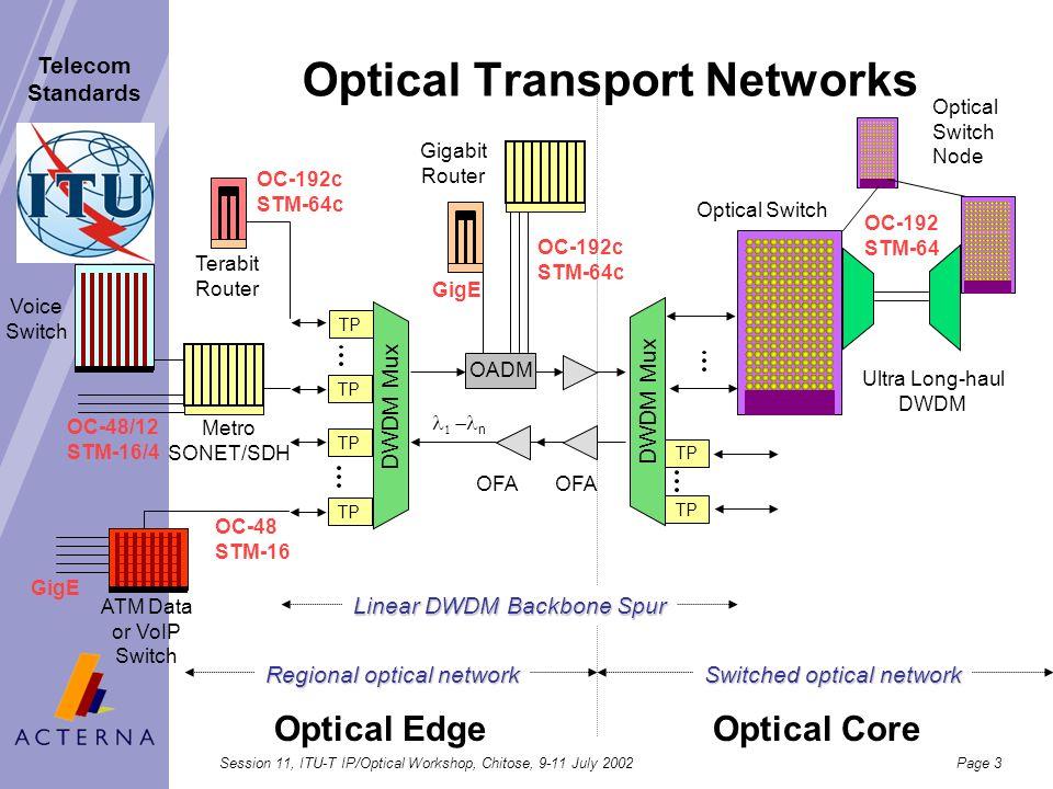 Optical Transport Networks