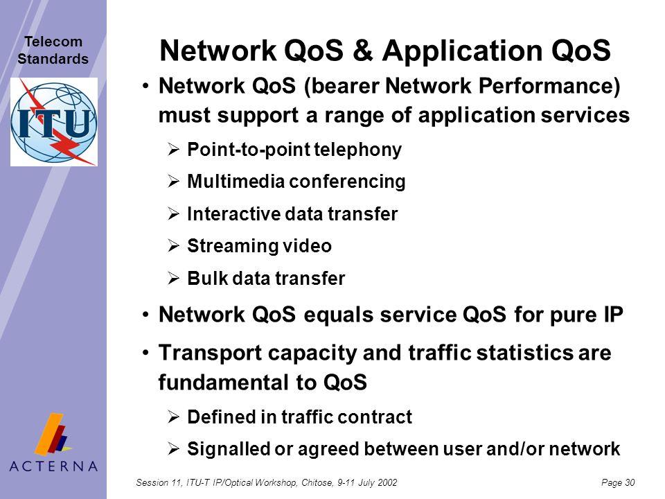 Network QoS & Application QoS