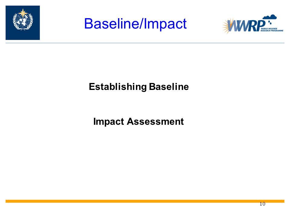 Establishing Baseline