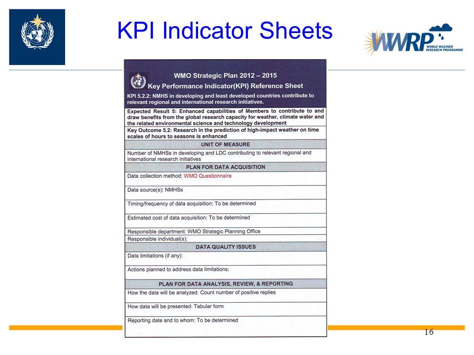 KPI Indicator Sheets