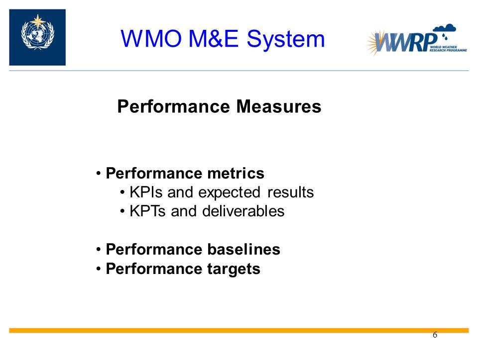 WMO M&E System Performance Measures Performance metrics