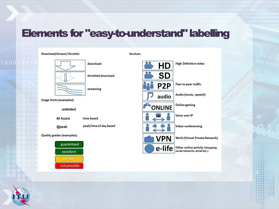 Elements for easy-to-understand labelling