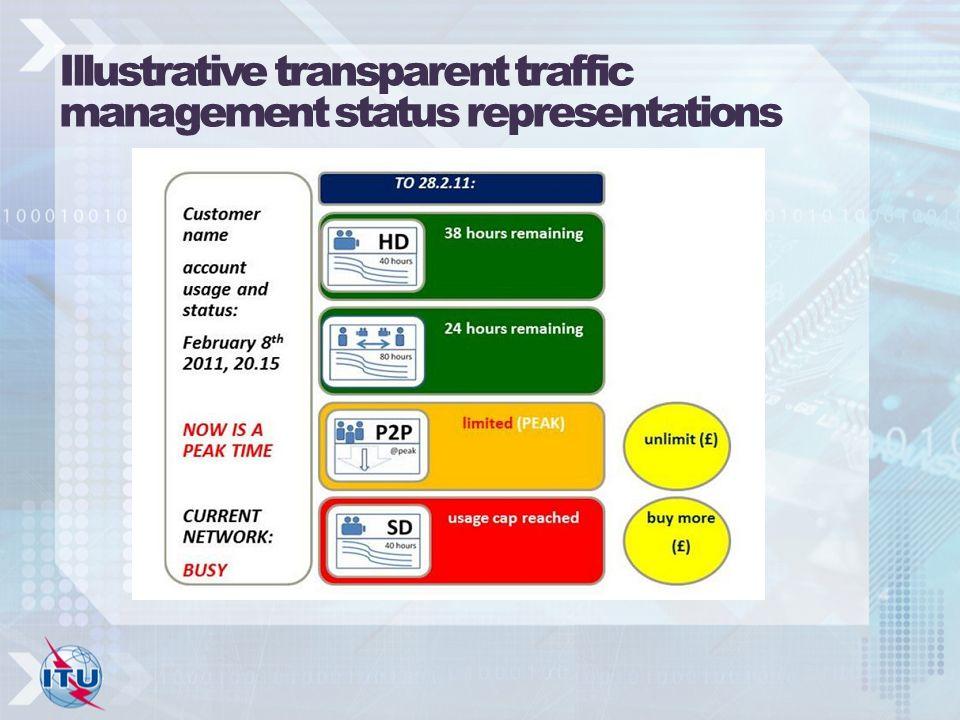 Illustrative transparent traffic management status representations