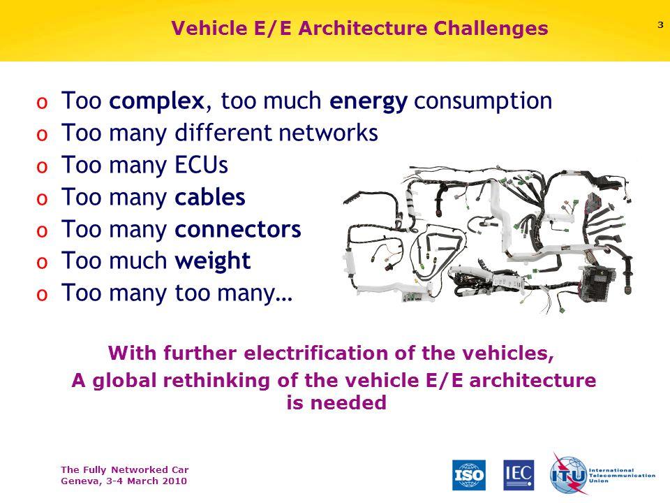 Vehicle E/E Architecture Challenges