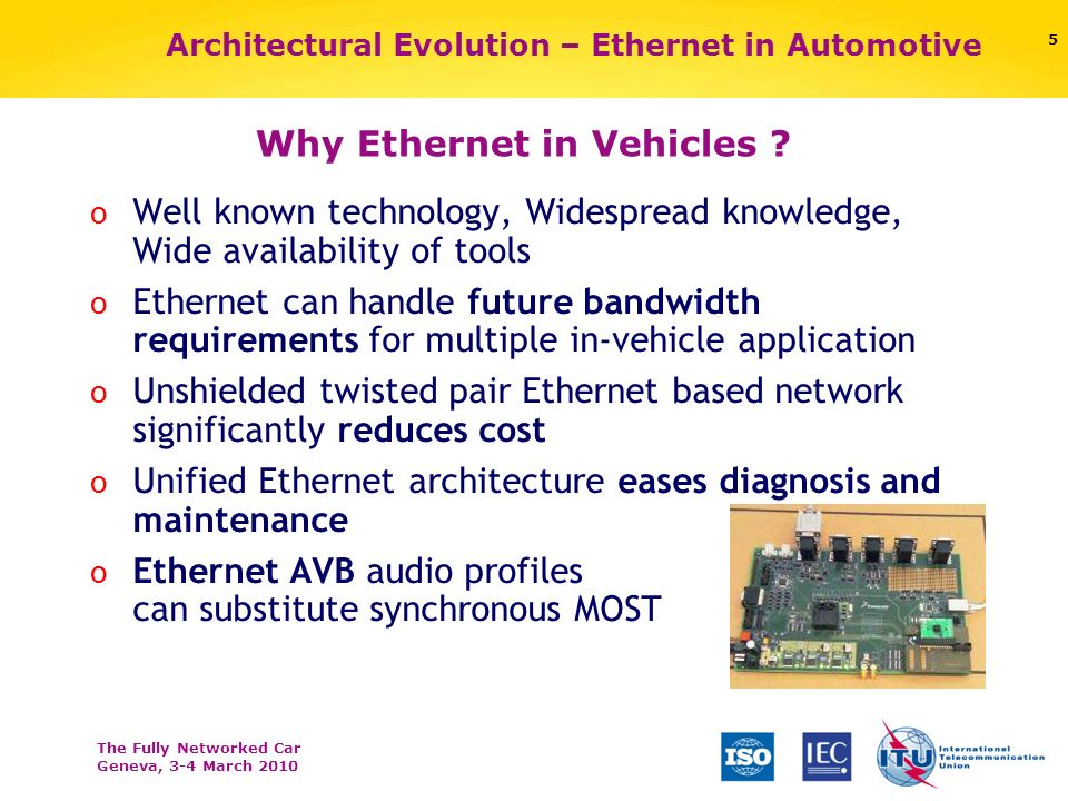 Architectural Evolution – Ethernet in Automotive