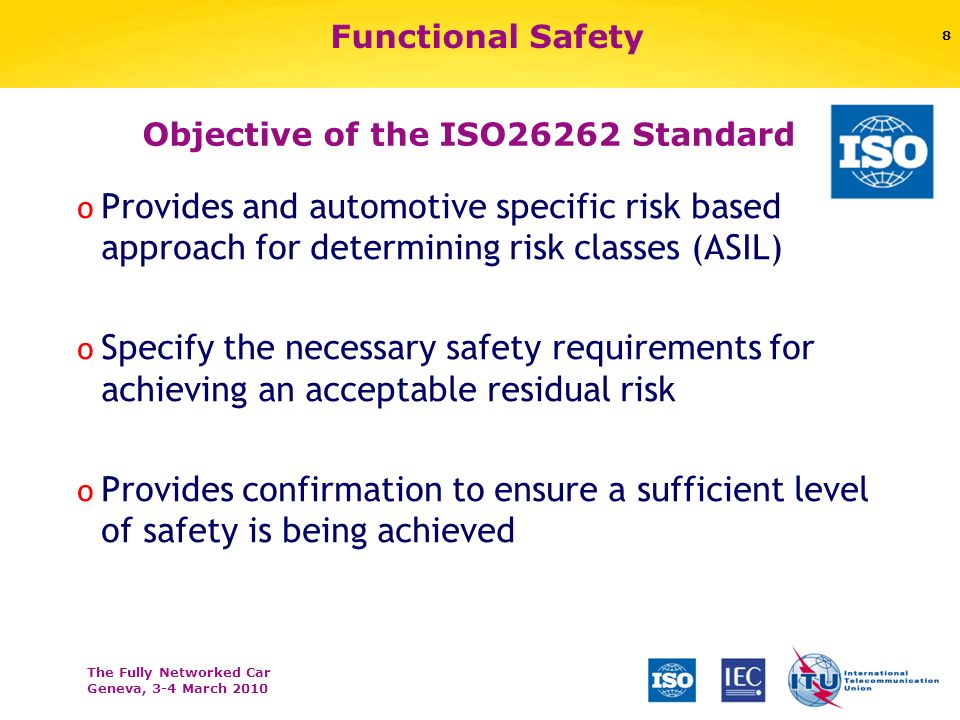 Objective of the ISO26262 Standard