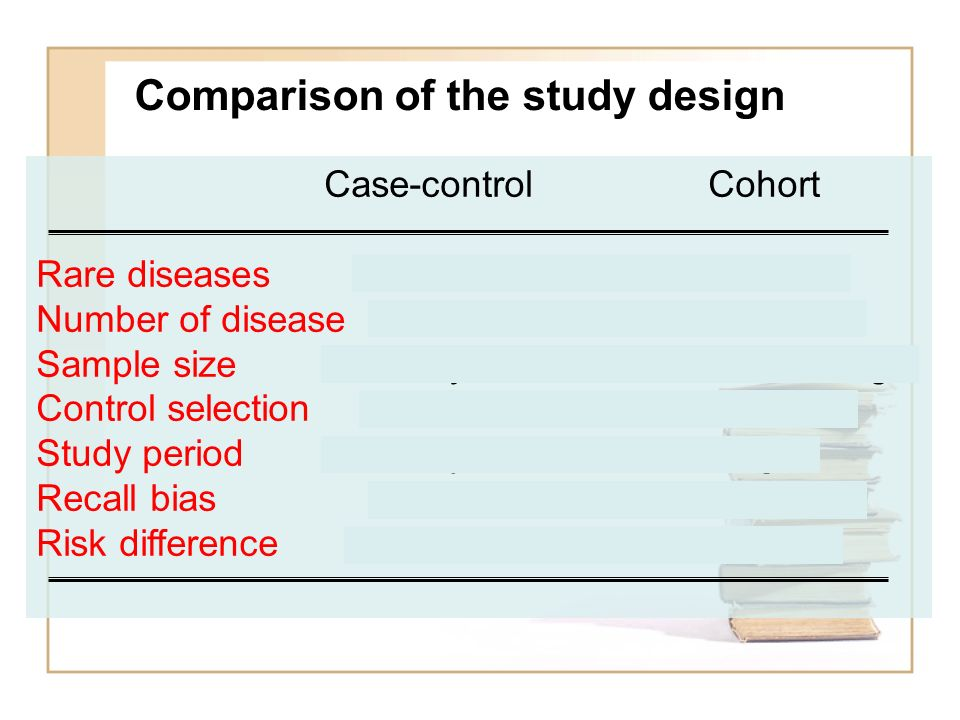 Study Designs for Rare Diseases