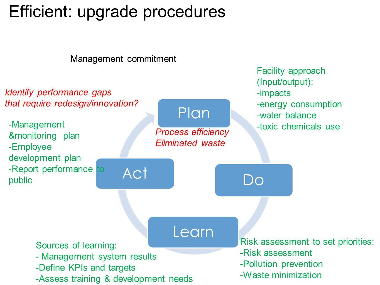 Efficient: upgrade procedures