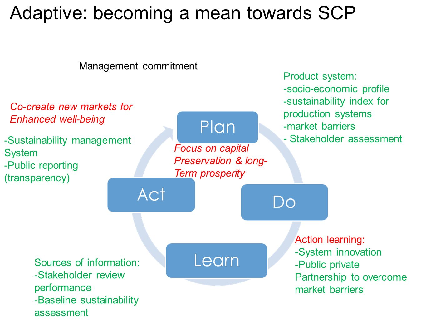 Adaptive: becoming a mean towards SCP