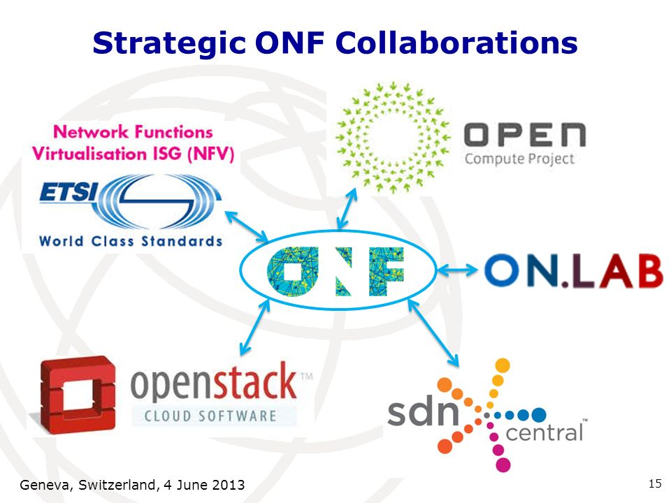 Strategic ONF Collaborations