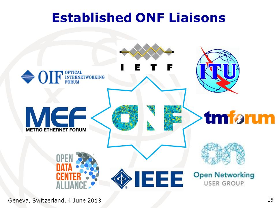 Established ONF Liaisons