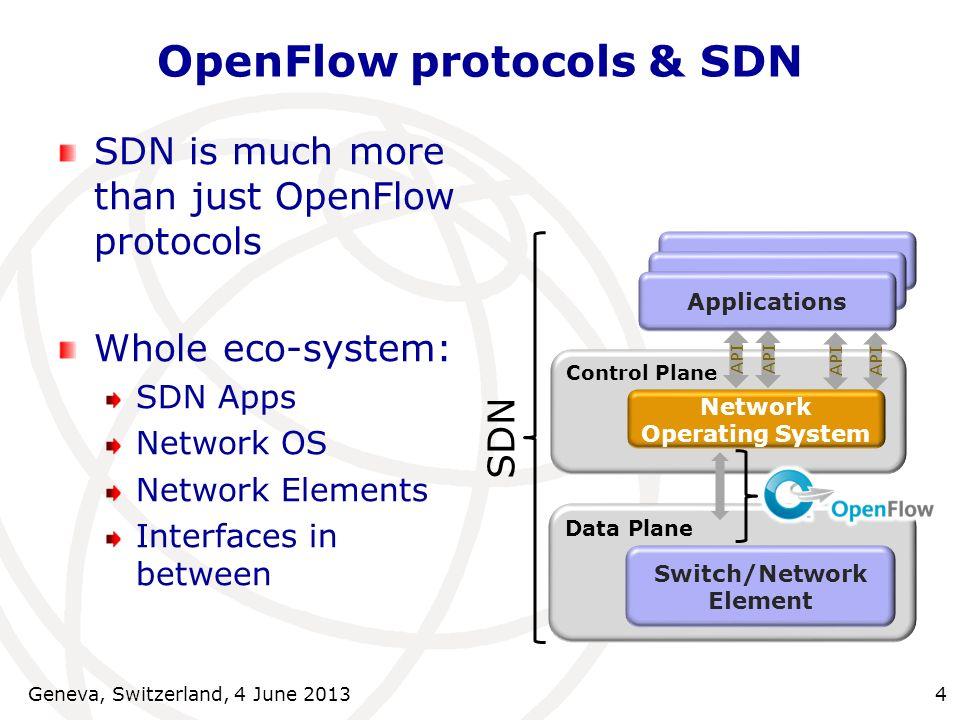 OpenFlow protocols & SDN