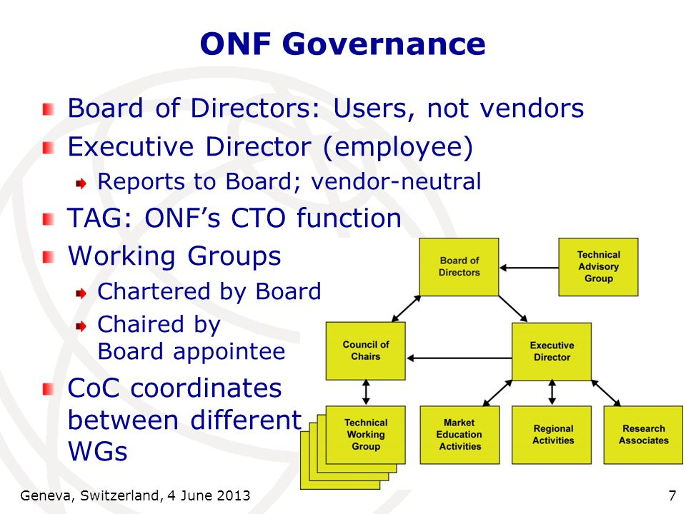 ONF Governance Board of Directors: Users, not vendors
