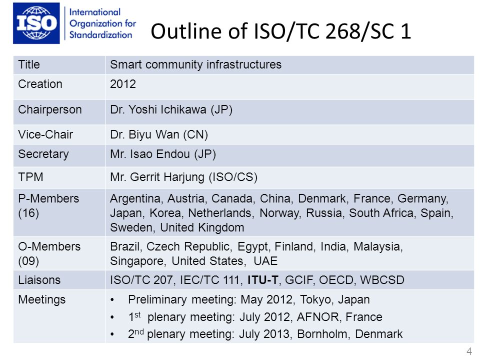 Outline of ISO/TC 268/SC 1 Title Smart community infrastructures