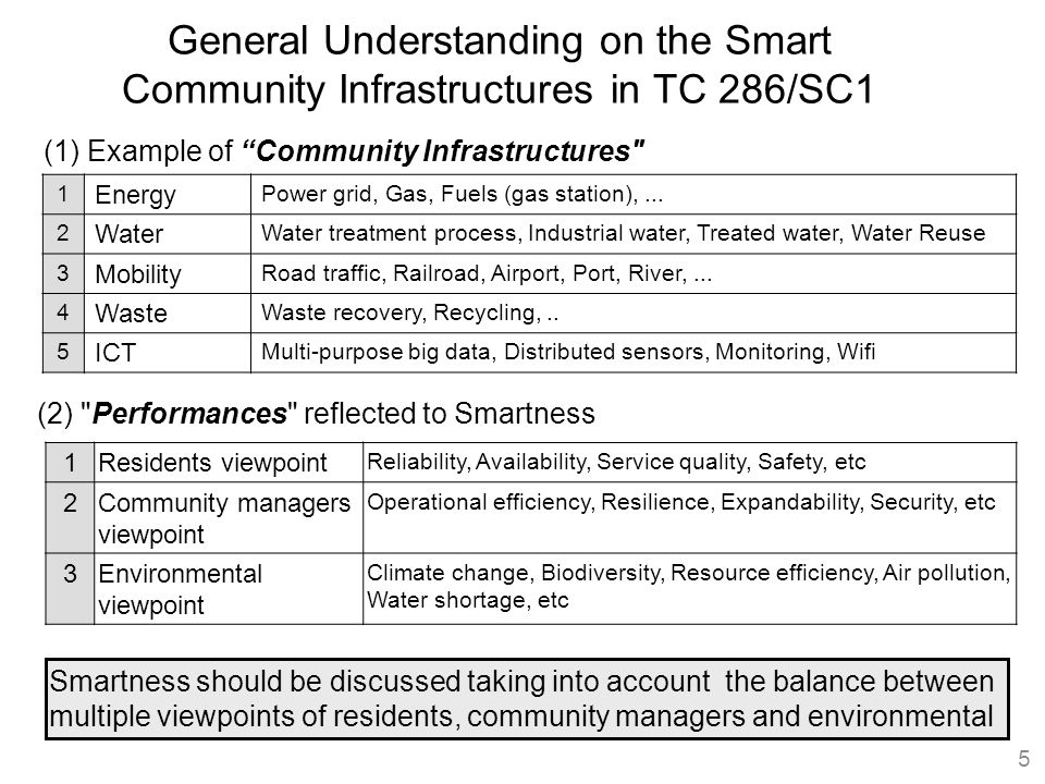 General Understanding on the Smart Community Infrastructures in TC 286/SC1
