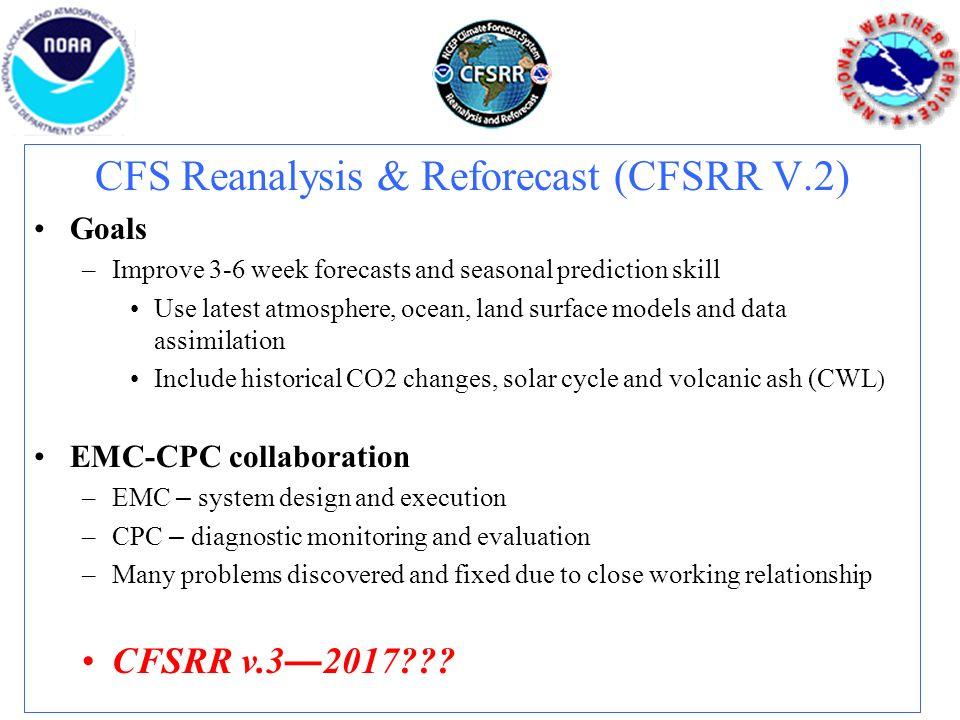 CFS Reanalysis & Reforecast (CFSRR V.2)