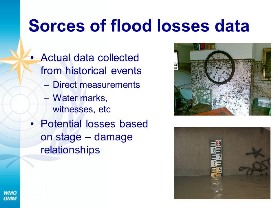Sorces of flood losses data