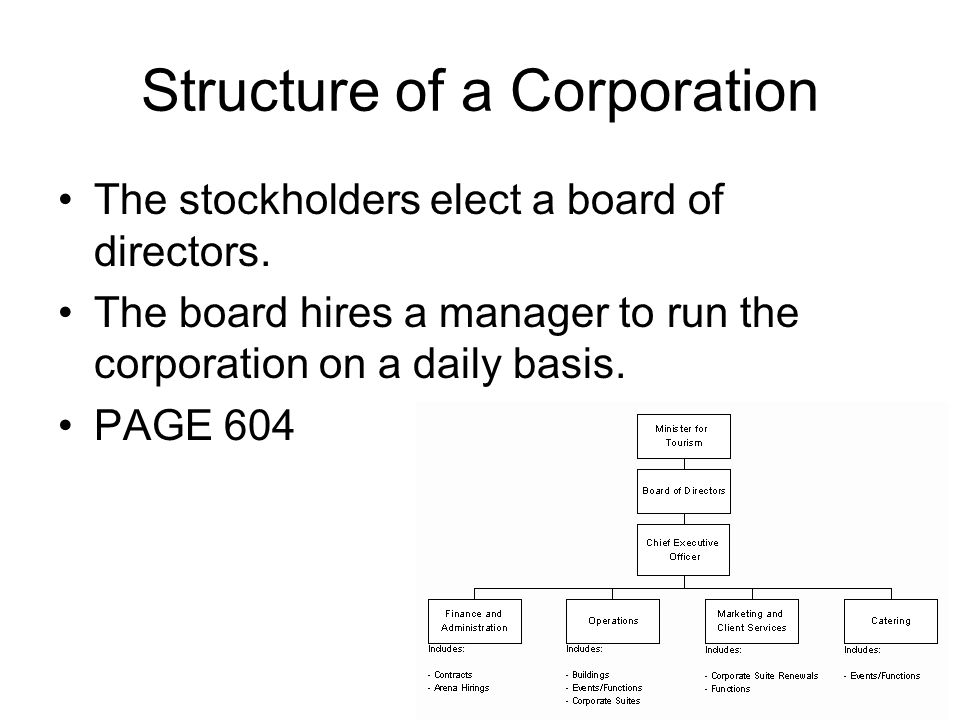 Business and Labor Chapter ppt video online download