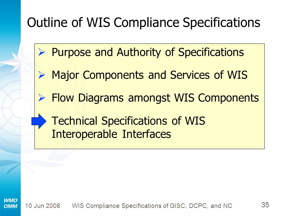Outline of WIS Compliance Specifications