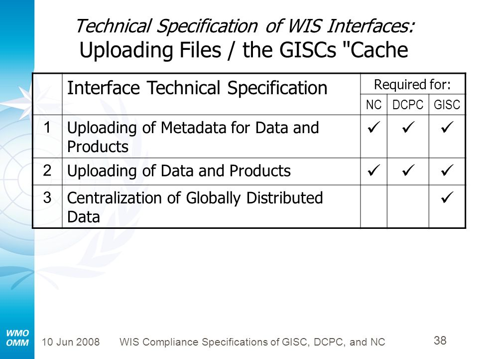 WIS Compliance Specifications of GISC, DCPC, and NC