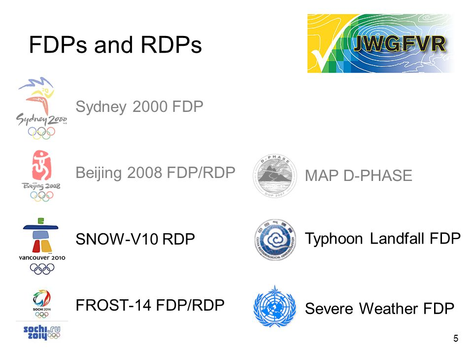 FDPs and RDPs Sydney 2000 FDP Beijing 2008 FDP/RDP SNOW-V10 RDP