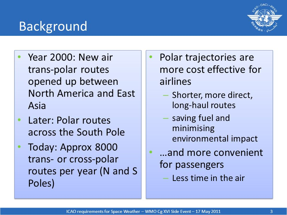 Background Year 2000: New air trans-polar routes opened up between North America and East Asia. Later: Polar routes across the South Pole.