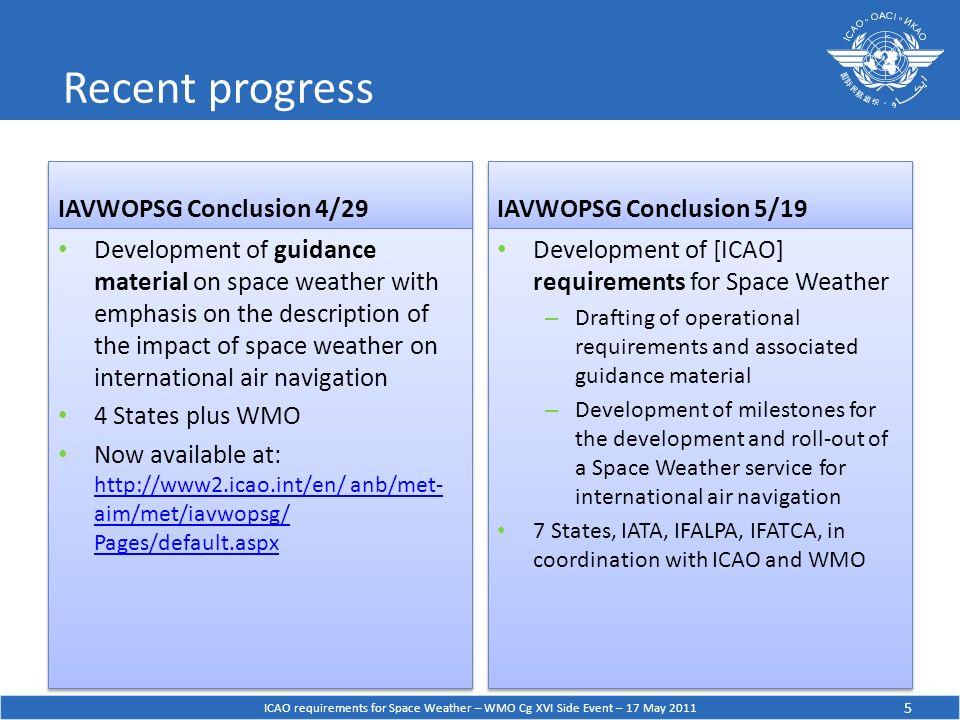 Recent progress IAVWOPSG Conclusion 4/29 IAVWOPSG Conclusion 5/19