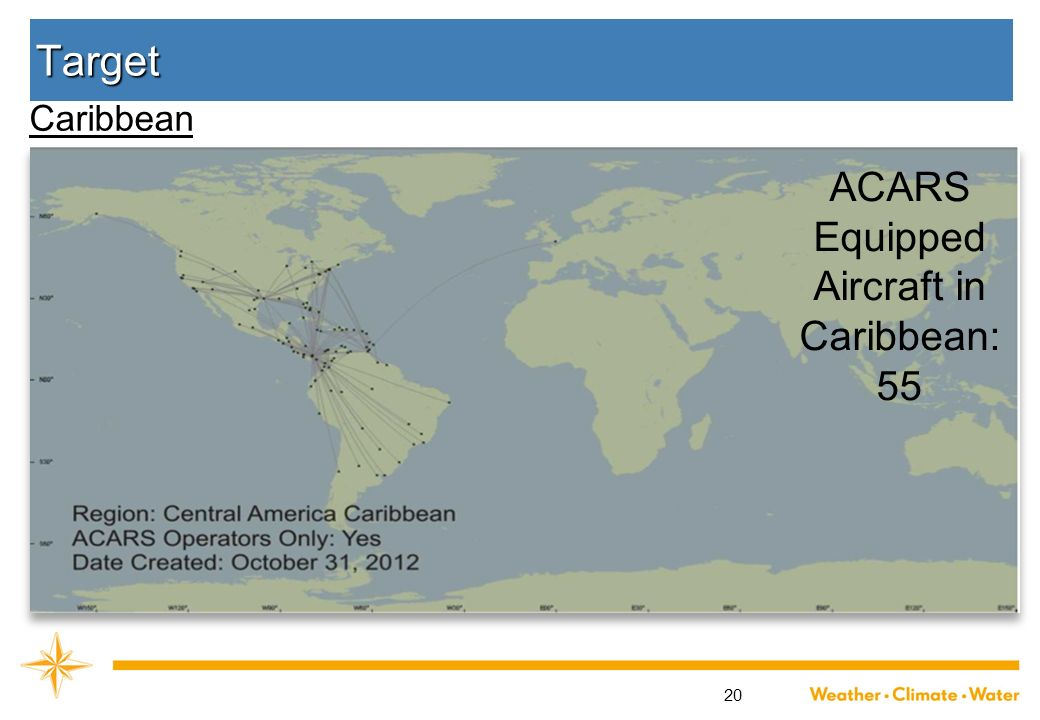 ACARS Equipped Aircraft in Caribbean: 55