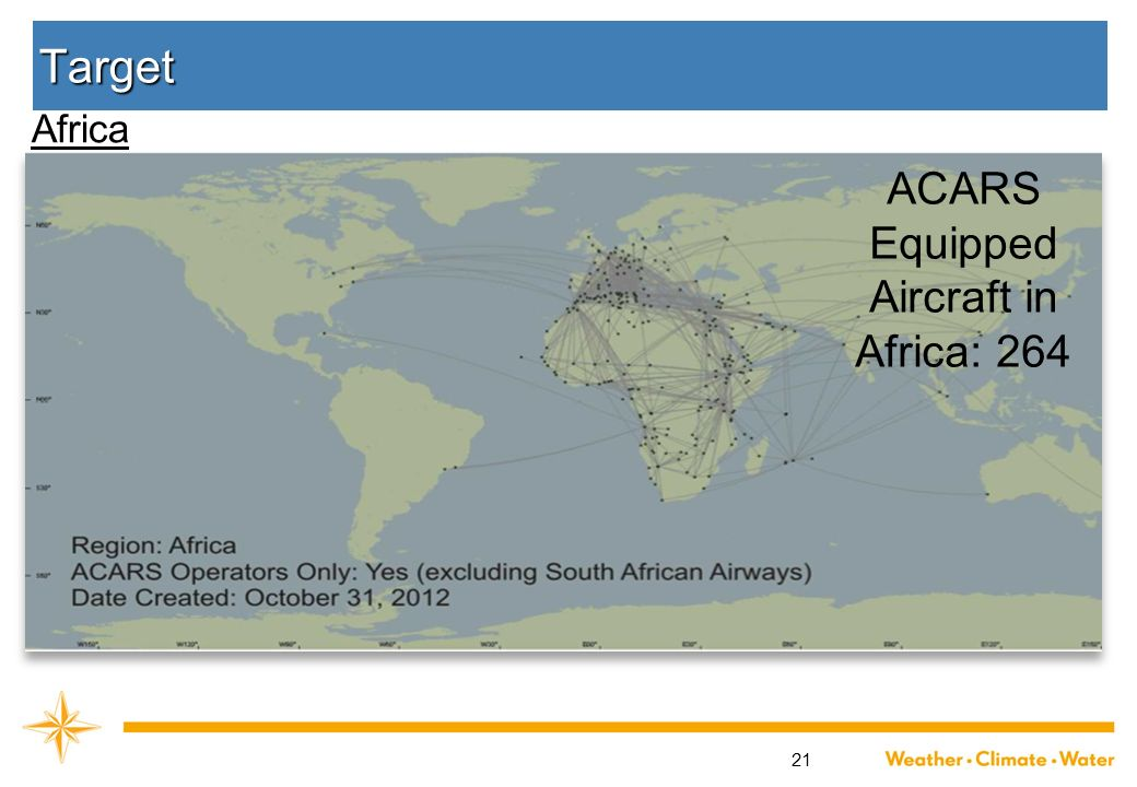 ACARS Equipped Aircraft in Africa: 264