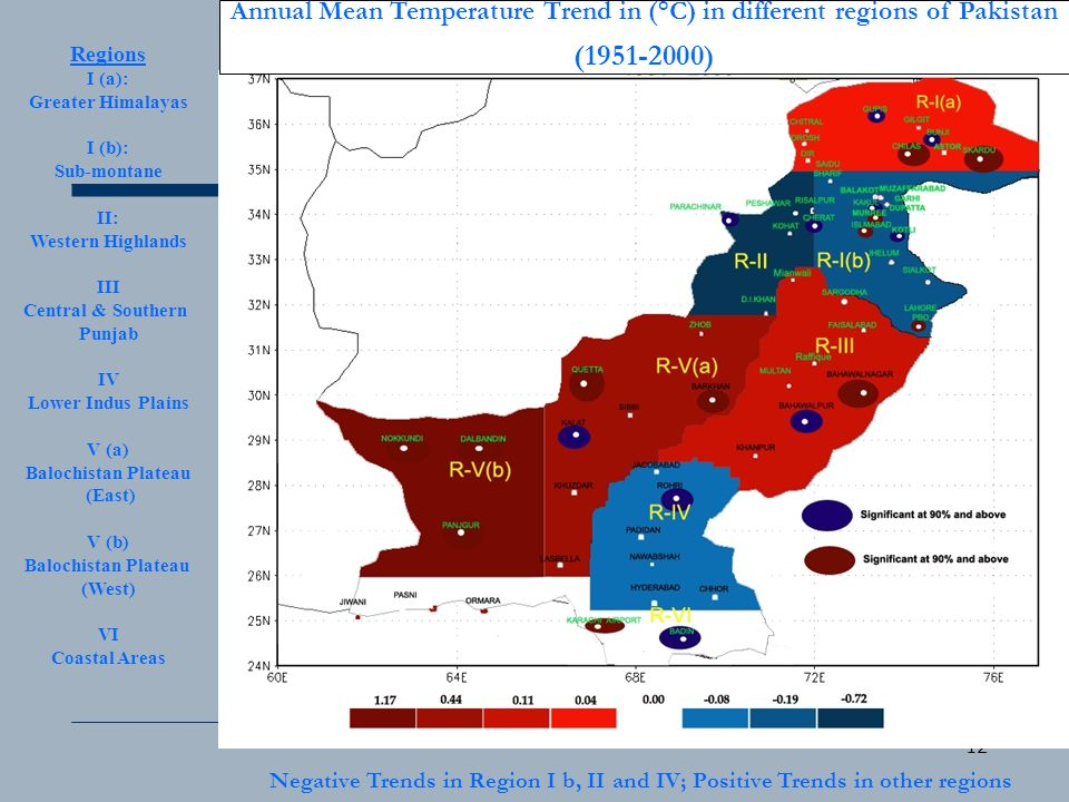 Annual Mean Temperature Trend in (°C) in different regions of Pakistan