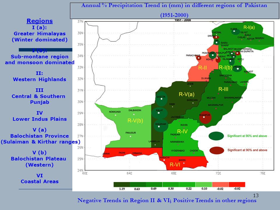 Annual % Precipitation Trend in (mm) in different regions of Pakistan
