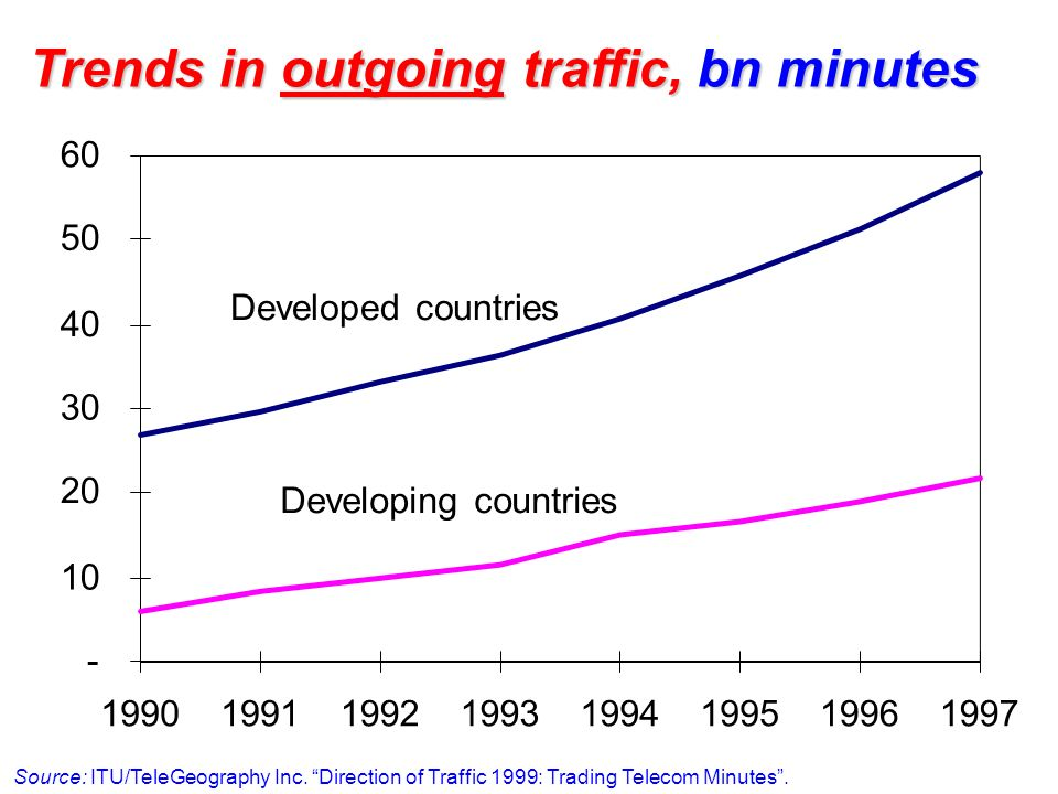 Trends in outgoing traffic, bn minutes