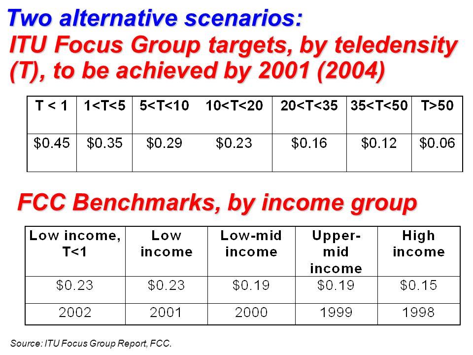Two alternative scenarios: