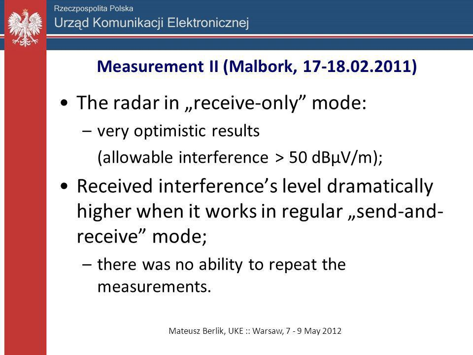 Measurement II (Malbork, )