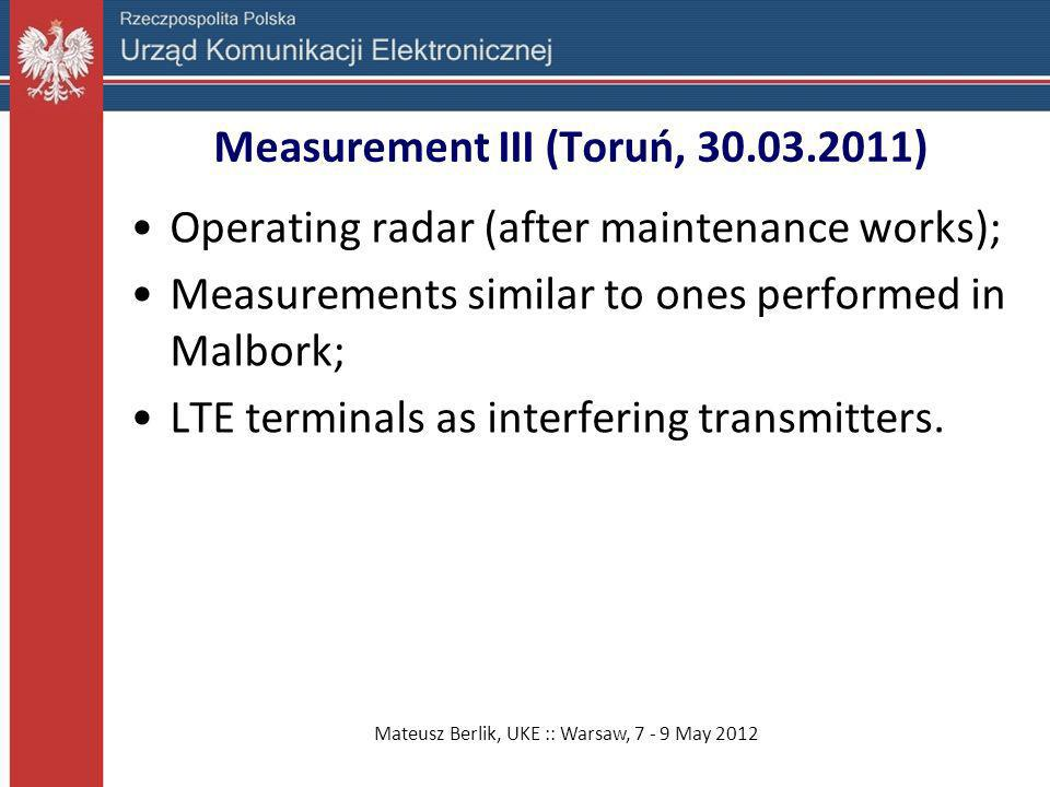 Measurement III (Toruń, )