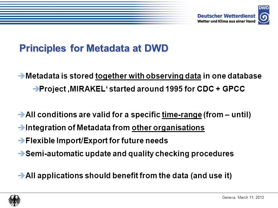 Principles for Metadata at DWD