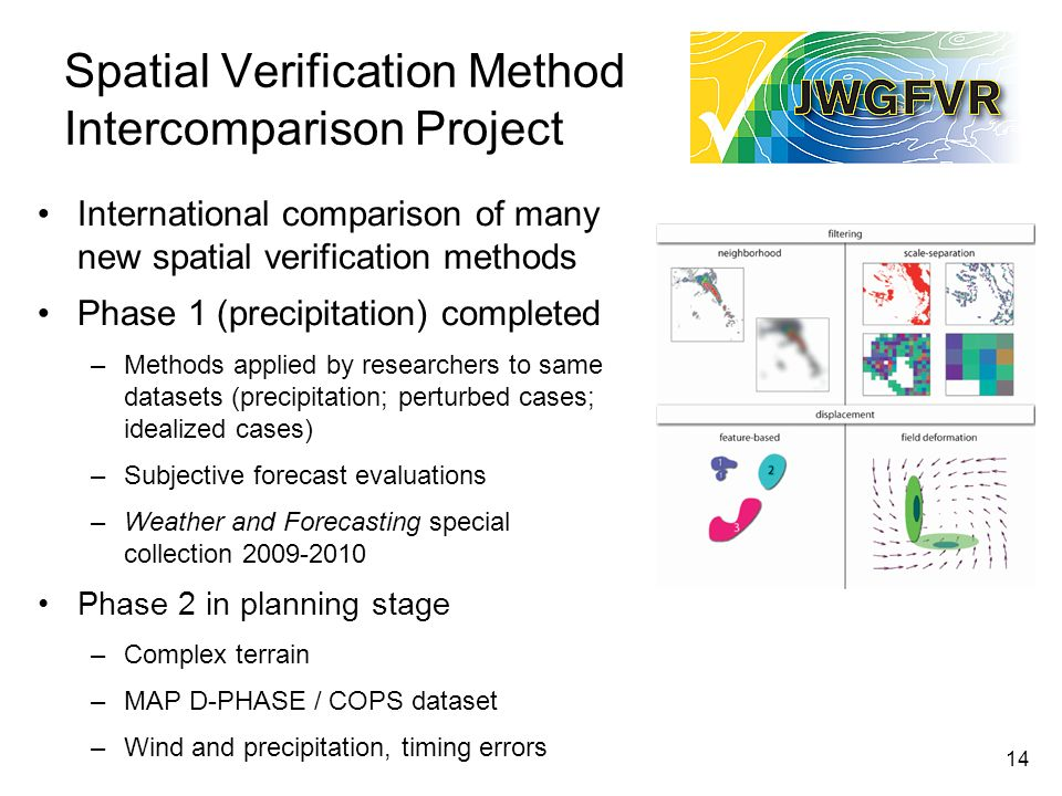 Spatial Verification Method Intercomparison Project