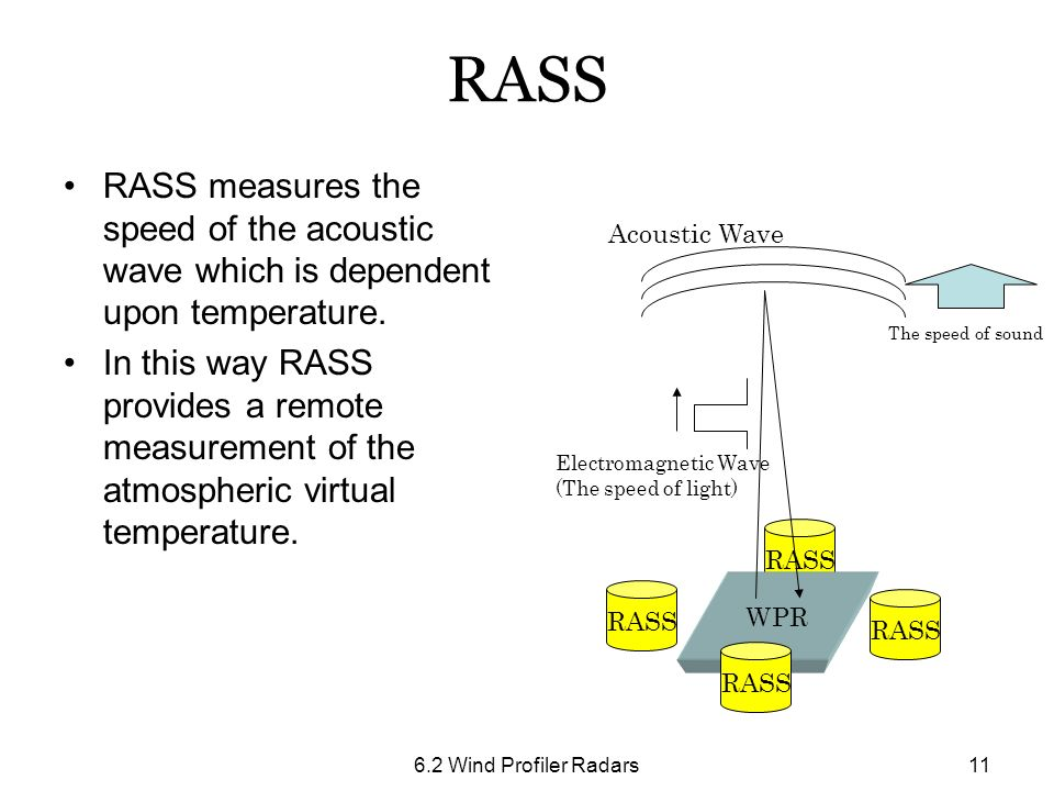 RASS RASS measures the speed of the acoustic wave which is dependent upon temperature.