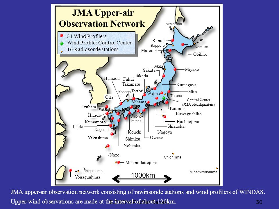 JMA Upper-air Observation Network