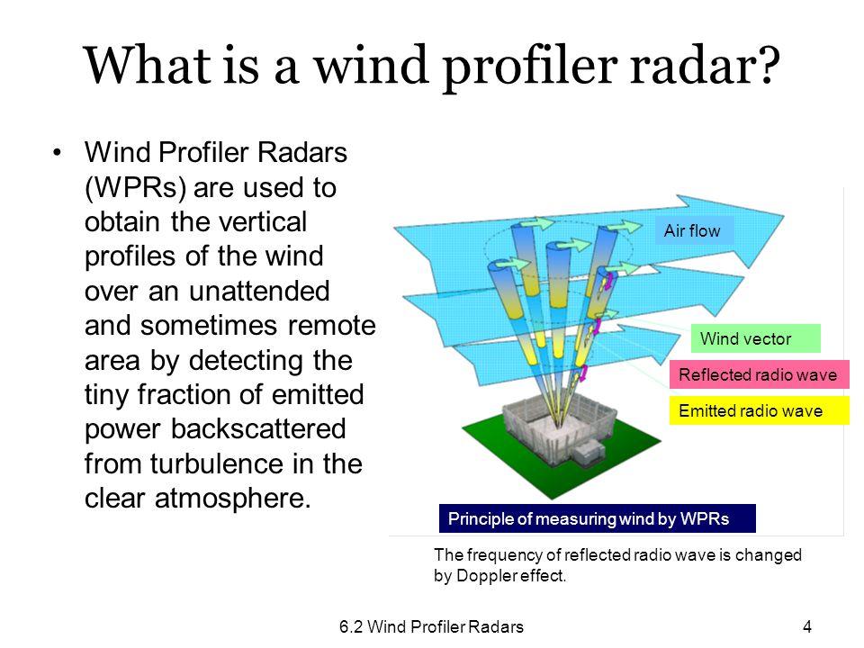 What is a wind profiler radar