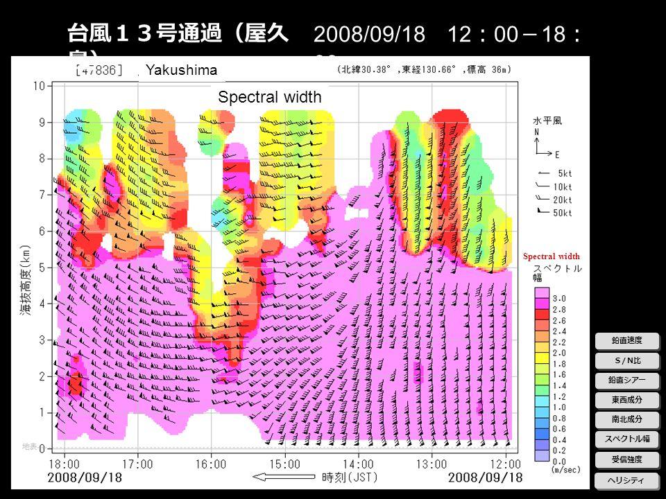 台風13号通過(屋久島) 2008/09/18 12:00-18:00 Spectral width Yakushima