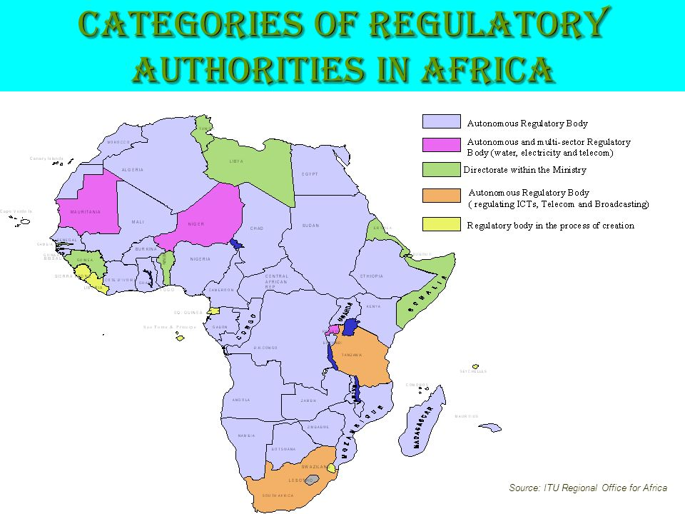 CATEGORIES OF Regulatory Authorities in AFRICA