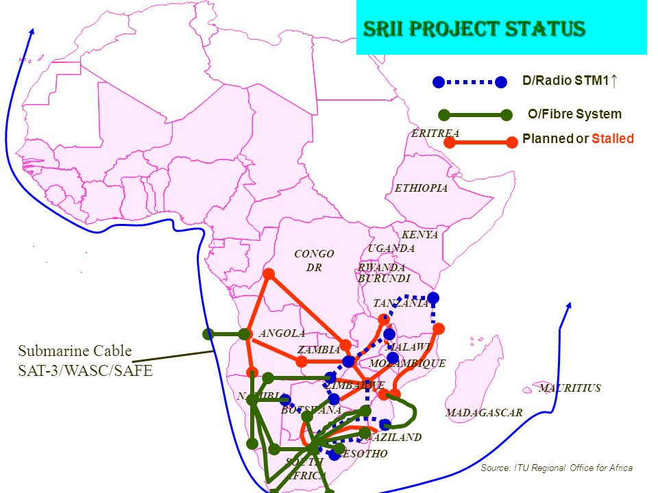 SRII PROJECT STATUS Submarine Cable SAT-3/WASC/SAFE D/Radio STM1↑