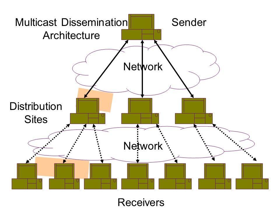 Multicast Dissemination
